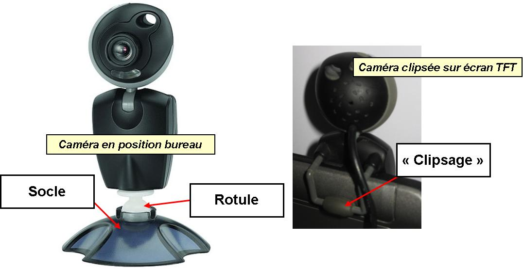 Projet - Support de Webcam