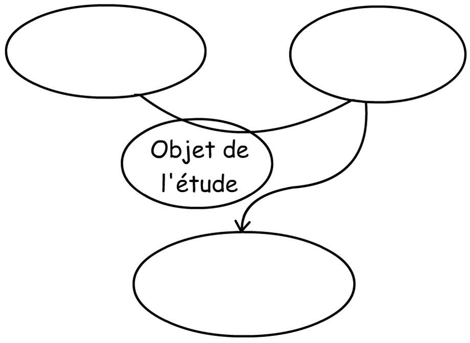 sti2d net - projet - h u00e9libolide